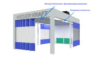 WDK-410 фото 2