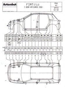 схема FIAT для проведения ремонтных работ